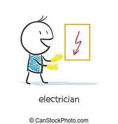 villanyszerelő