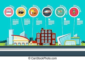 ville, bâtiments, city., endroits, map., vecteur, plan