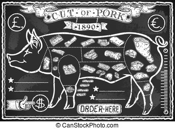 Vintage Blackboard Cut of Pork - Detailed illustration of a...