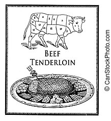 Vintage food, roasted beef ternderloin and cow diagram with numbered sections