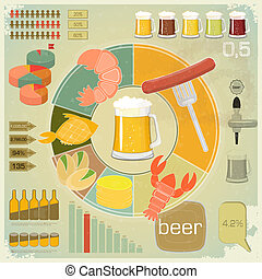 Vintage Infographics set - Beer icons, Snack