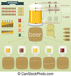 Vintage infographics set - beer icons