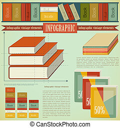 Vintage infographics set - Books