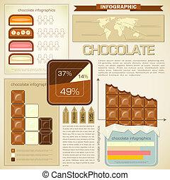 Vintage infographics set - chocolate icons