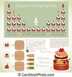 Vintage infographics set - dessert icons