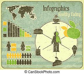 Vintage infographics set - Healthy Eating theme
