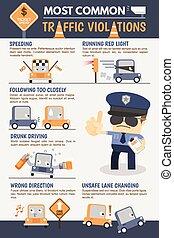 violation, infographic, trafic