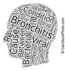 viral bronchitis text background wordcloud concept