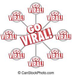 viral, commercialisation, enduisage, grille, mots, internet,...