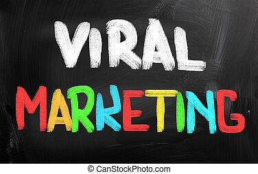 Viral Marketing Concept