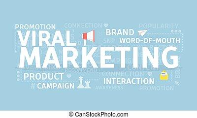 Viral marketing concept.