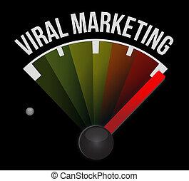 viral marketing speedometer sign concept