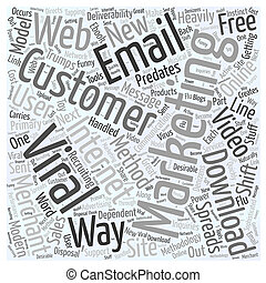 Viral Marketing Trumps Email Deliverability Word Cloud...