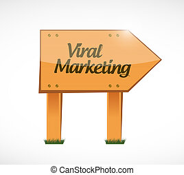 viral marketing wood sign concept