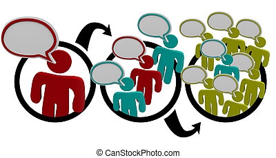 viral, -, palabra, boca, mercadotecnia