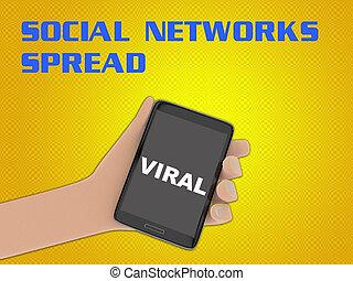 VIRAL - social networks concept