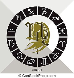 virgo, 黄道帯は 署名する