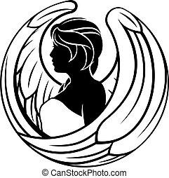 Virgo Horoscope Zodiac Sign