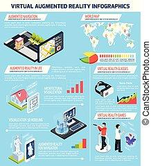 Virtual Augmented Reality Infographics