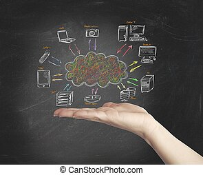 Virtual cloud network concept