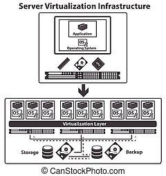 Virtualization computing