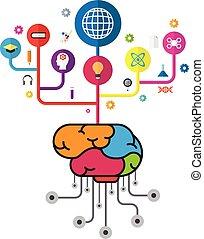 virtuel, cerveau, pensée, créatif