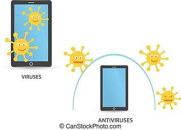 Virus computer illustration.