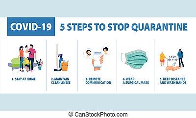 virus., covid-19., pasos, pandepic, quarantine., fin, parada, home., estancia, puntas, 5