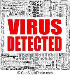 Virus detected word cloud