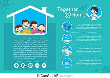 virus, empêcher, ensemble, maison famille