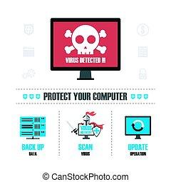 virus, infographic, detected