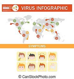 Virus medical disease fever infographic prevention human protection pain sicknes template design vector illustration.