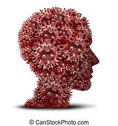 virus, tête