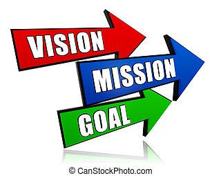 visão, missão, meta, em, setas