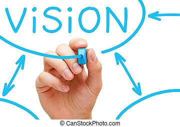 visión, diagrama flujo, azul, marcador