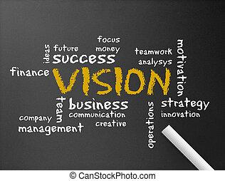 visión, pizarra, -