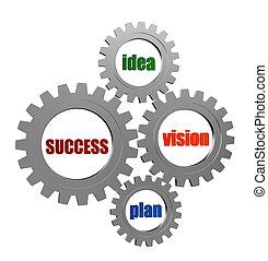 visie, succes, tandwielen, grijze , idee, plan, zilver