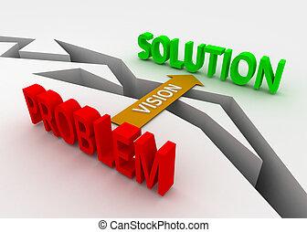 vision bridge problem to solution