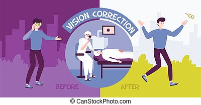 Vision Correction Flat Concept - Ophthalmology clinic ...