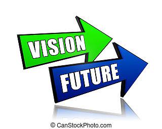 vision future in arrows