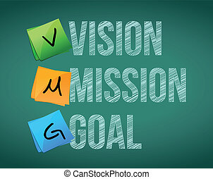 vision, mission and goal illustration design over white