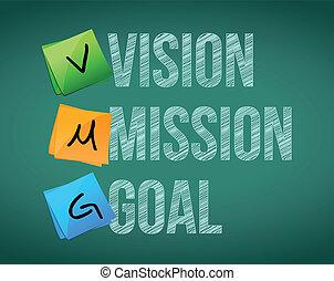 vision, mission and goal illustration design over white