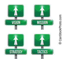 vision, mission, strategy and tactic road sign illustrations design over white