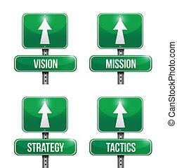 vision, signe, tactique, mission, stratégie, route