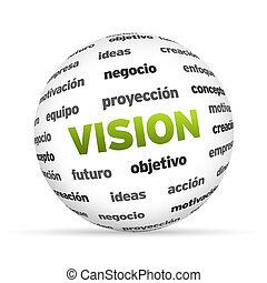 vision, sphère