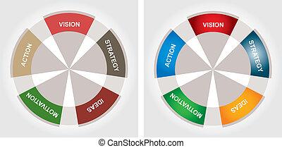vision, stratégie