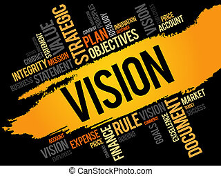 Vision word cloud
