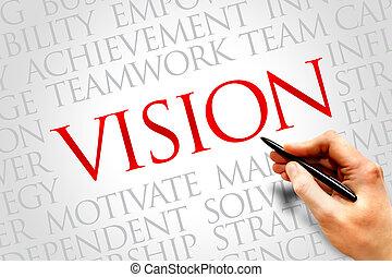 Vision word cloud, business concept