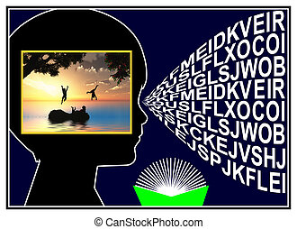 Visual Imagery while Reading - A child is creating a mental...
