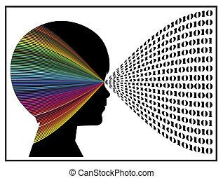 visuel, perception